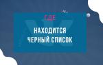 Как посмотреть черный список в Вконтакте